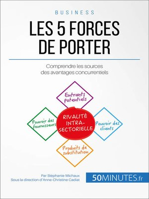 cover image of Les 5 forces de Porter