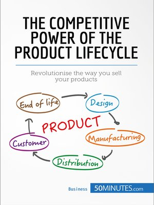 cover image of Product Lifecycle