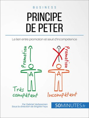 cover image of Principe de Peter