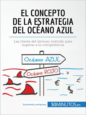 cover image of El concepto de la estrategia del océano azul