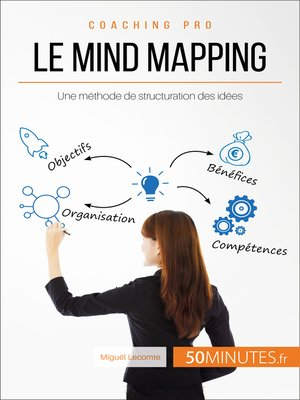 cover image of Le mind mapping
