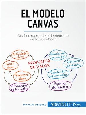 cover image of El modelo Canvas