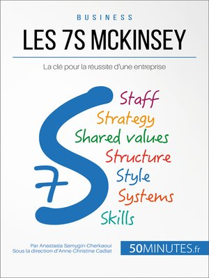 cover image of Les 7S McKinsey