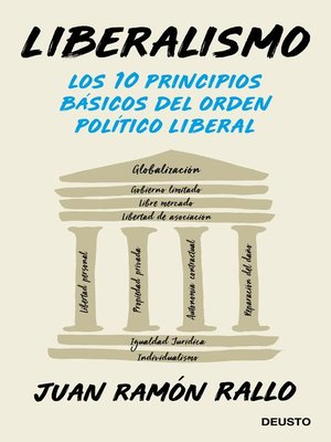 cover image of Liberalismo