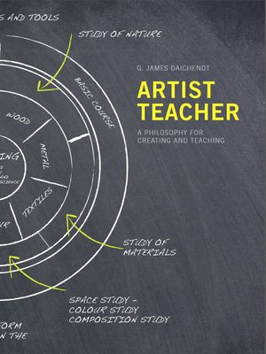 cover image of Artist Teacher