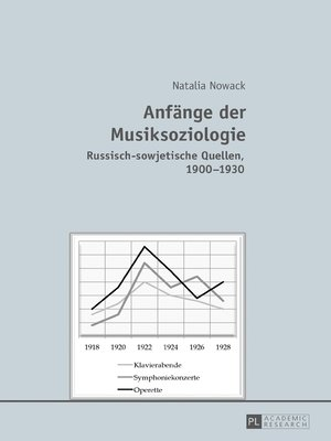 cover image of Anfaenge der Musiksoziologie