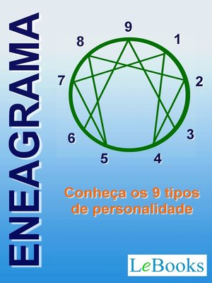 cover image of Eneagrama