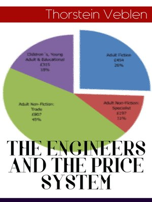 cover image of THE ENGINEERS AND THE PRICE SYSTEM