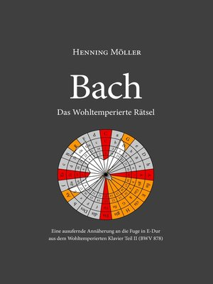 cover image of Bach. Das Wohltemperierte Rätsel