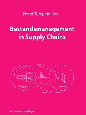 cover image of Bestandsmanagement in Supply Chains