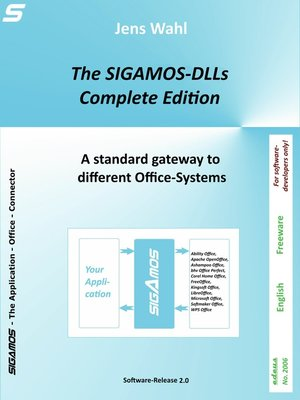 cover image of The SIGAMOS-DLLs