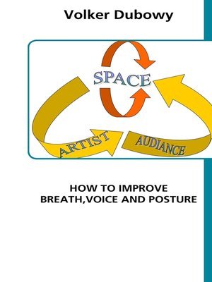 cover image of HOW TO IMPROVE BREATH,VOICE AND POSTURE