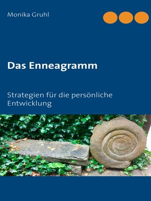 cover image of Das Enneagramm