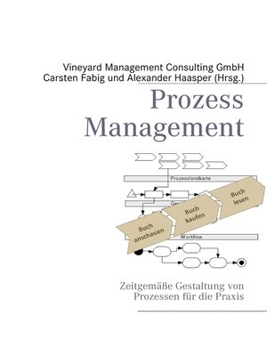 cover image of Prozessmanagement