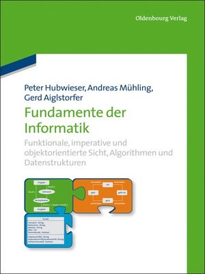 cover image of Fundamente der Informatik