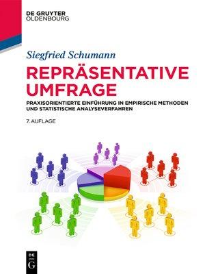 cover image of Repräsentative Umfrage