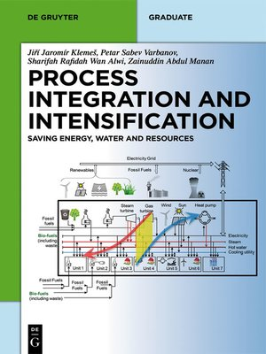 cover image of Process Integration and Intensification