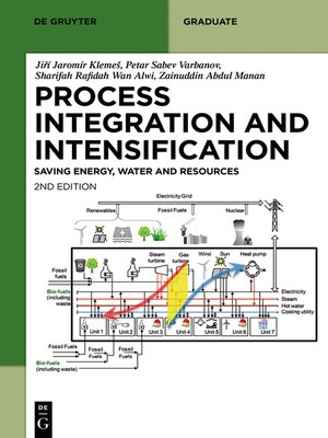 cover image of Sustainable Process Integration and Intensification
