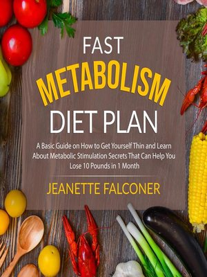 cover image of Fast Metabolism Diet Plan