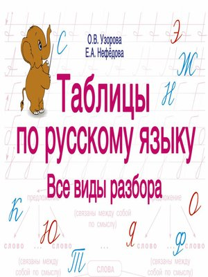 cover image of Таблицы по русскому языку. Все виды разбора
