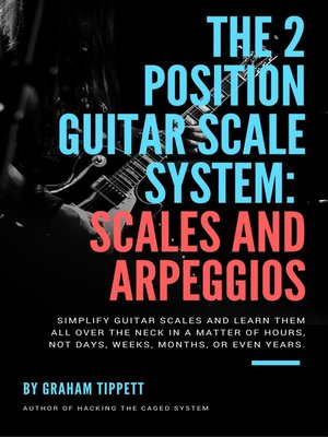 cover image of The 2 Position Guitar Scale System