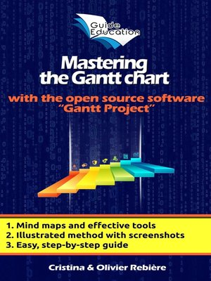 cover image of Mastering the Gantt Chart