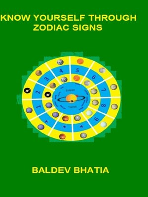 cover image of Know Yourself Through Zodiac Signs