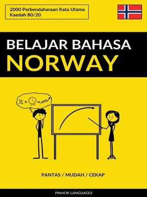 cover image of Belajar Bahasa Norway--Pantas / Mudah / Cekap