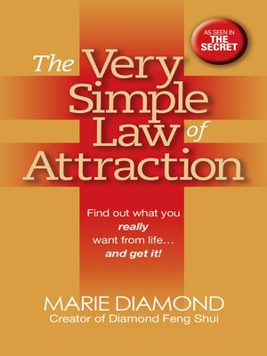 cover image of The Very Simple Law of Attraction