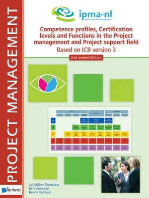 cover image of Competence  profiles, Certification levels and Functions in the Project Management and Project Support Environment