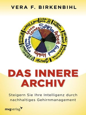 cover image of Das innere Archiv