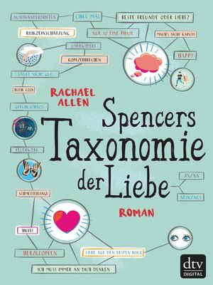 cover image of Spencers Taxonomie der Liebe