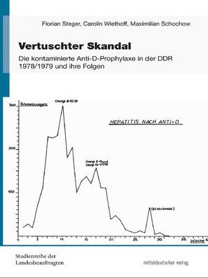 cover image of Vertuschter Skandal