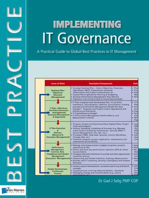 cover image of Implementing IT Governance--A Practical Guide to Global Best Practices in IT Management