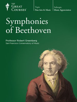 cover image of Symphonies of Beethoven