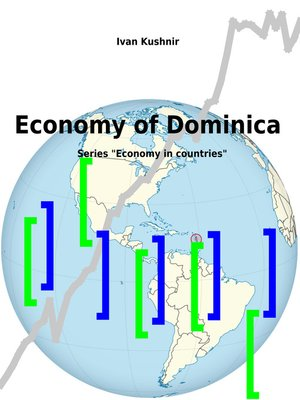 cover image of Economy of Dominica