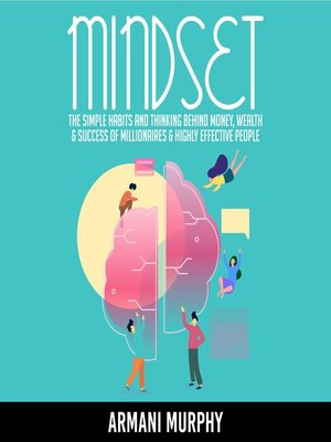 cover image of Mindset