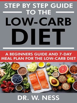 cover image of Step by Step Guide to the Low-Carb Diet