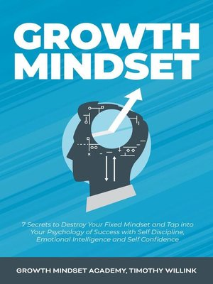 cover image of Growth Mindset
