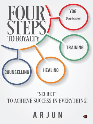 cover image of Four steps to Royalty