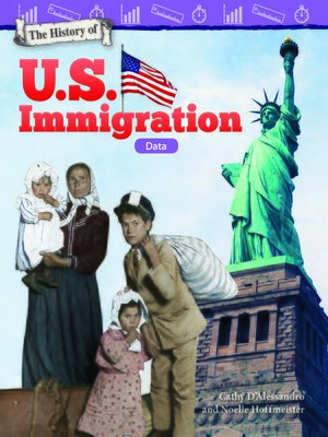 cover image of The History of U.S. Immigration: Data