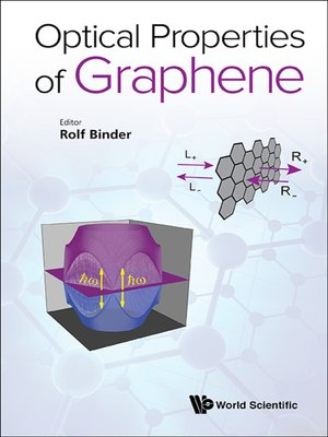 cover image of Optical Properties of Graphene