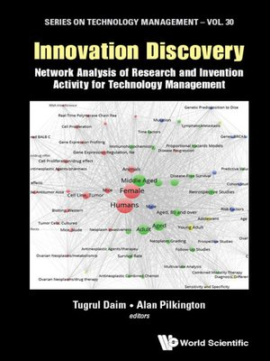 cover image of Innovation Discovery