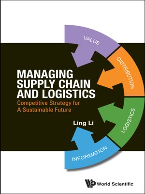 cover image of Managing Supply Chain and Logistics
