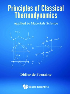 cover image of Principles of Classical Thermodynamics