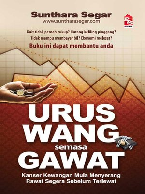 cover image of Urus Wang Semasa Gawat
