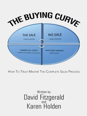 cover image of The Buying Curve