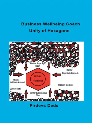 cover image of Business Wellbeing Coach