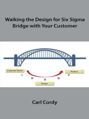 cover image of Walking the Design for Six Sigma Bridge with Your Customer
