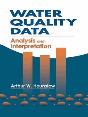 cover image of Water Quality Data